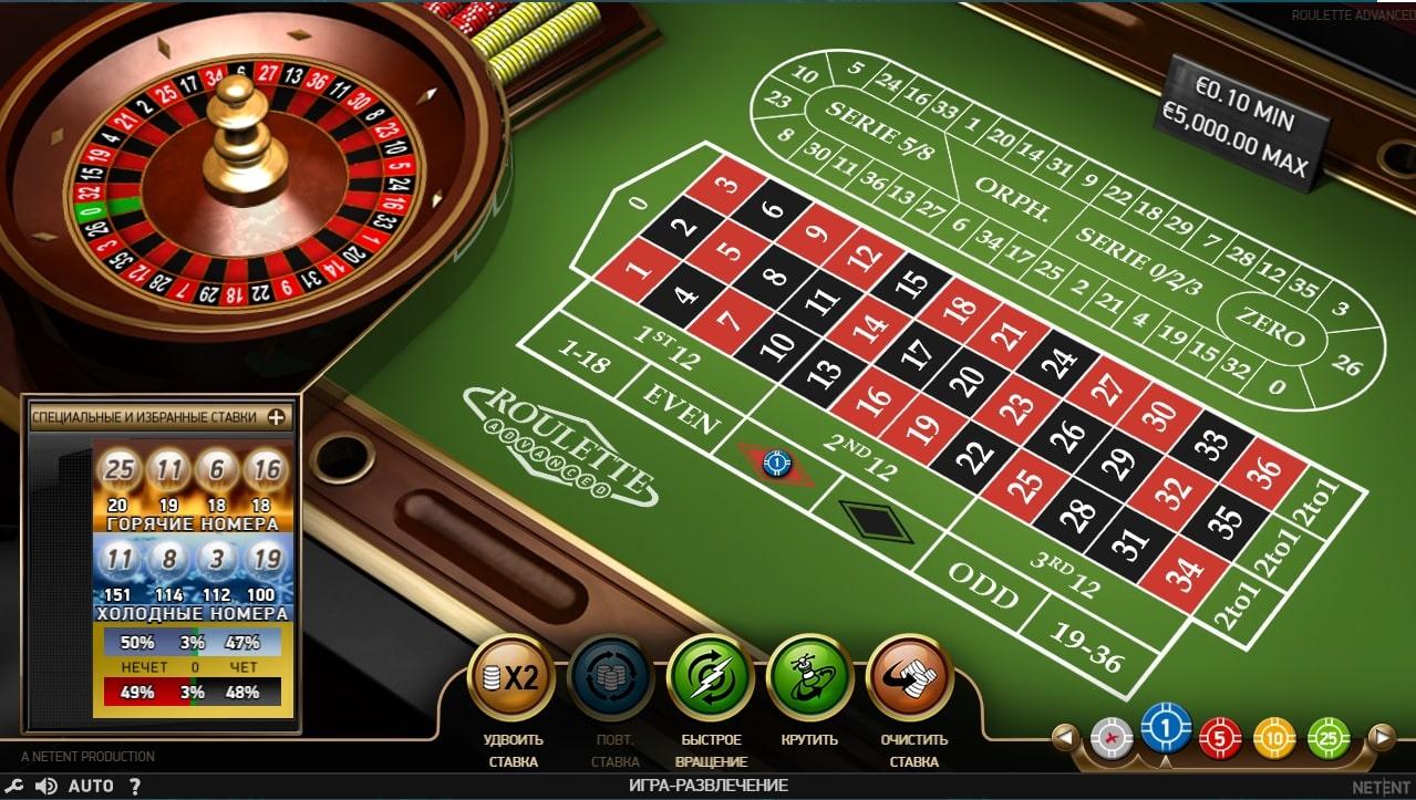 Форумах о заработке и казино онлайн казино выплачивает деньги